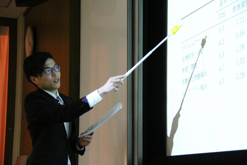 佐野さんの卒業論文発表