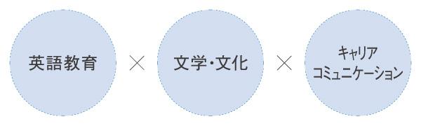児童英語教育プログラム